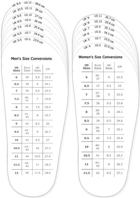 adult-shoe-size-chart – Sovereign Lake Nordic Centre