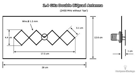 Build Your Own Antenna: Double BiQuad sector antenna for 2