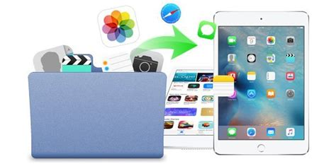 How to Transfer Files from PC to iPad, from Mac to iPad