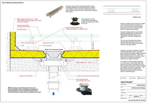 Drainage on the terrace in PDF   Download CAD free (323